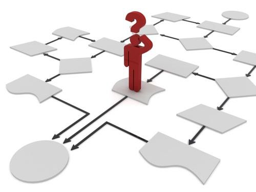 会社員が起業すると必ずしてしまう、完全にアウトな顧客アプローチ。
